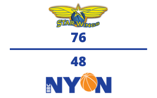 Starwings Basket VS. BBC Nyon – 25.11.2020